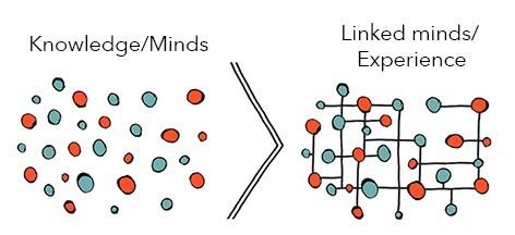 whyLinkMind